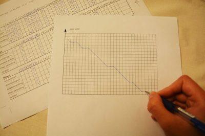Image: Skriv hodepinekalender og få kontroll på hodepinen